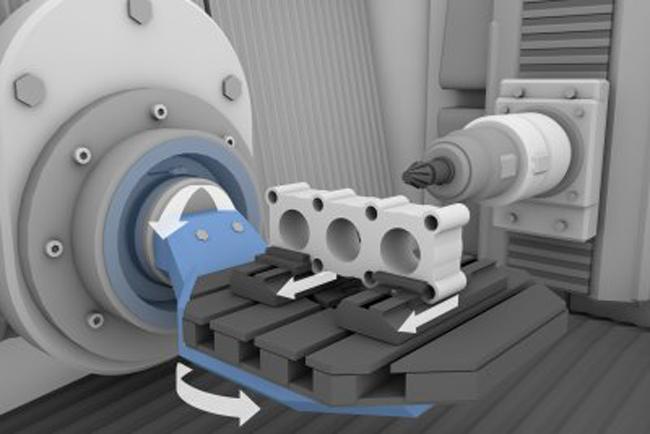 Magnetiskt kodsystem med Drive-Cliq-gränssnitt