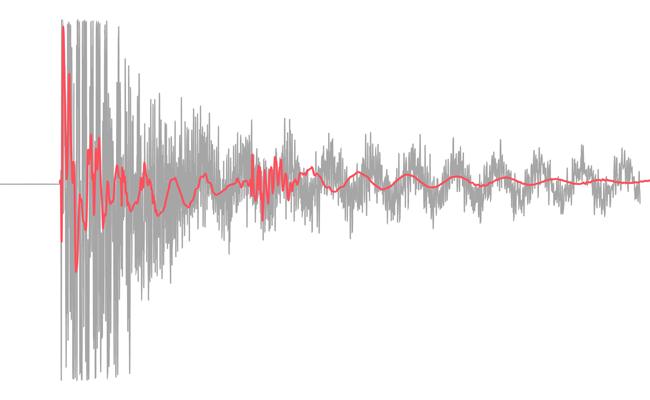 Vibration på arbetsplatsen – går att minska avsevärt